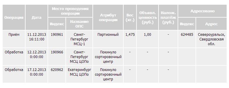 Планета Шунгита   www.financewin.ru